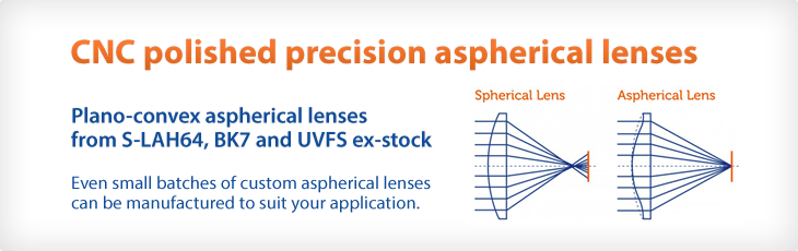Aspherical lenses