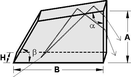 Pellin-Broca Prisms