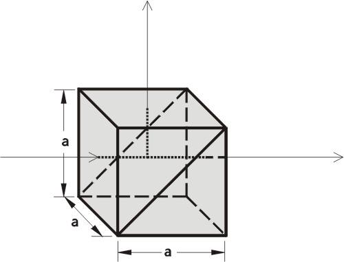 Non-Polarizing Broadband Cube Beamsplitters
