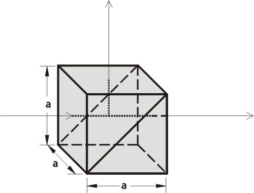 Non-Polarizing Cube Beamsplitters