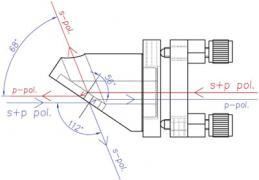 Adapter for Rectangular Polarizer at 56 deg 840-0118 840-0118A