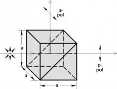 Cube Polarizing Beamsplitters