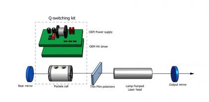OEM DKDP Pockels Cell Kit For Q-Switching of Lamp Pumped Lasers
