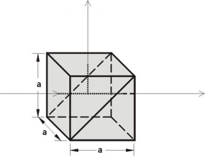 Fixed Ratio Cube Beamsplitters