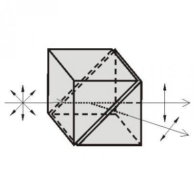 Rochon Polarizing Prisms