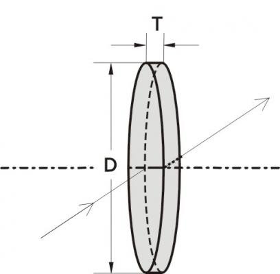 Precision Round Windows