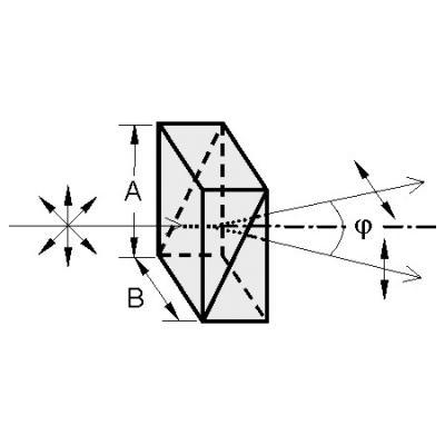 Wollaston Prisms
