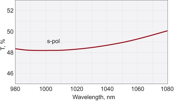 Femtoline Laser Beamsplitters_1