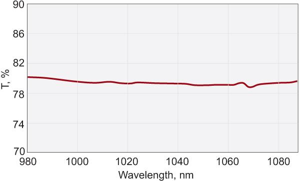 Nd:YAG Laser Beamsplitters_1