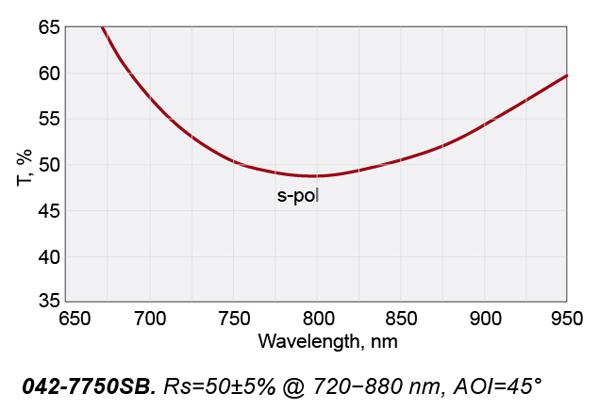 Femtoline Broadband Laser Beamsplitters_1