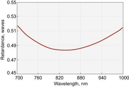 Achromatic Air-Spaced Waveplates_1
