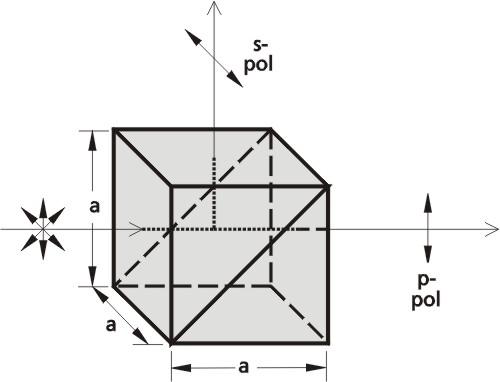 Cube Polarizing Beamsplitters_1