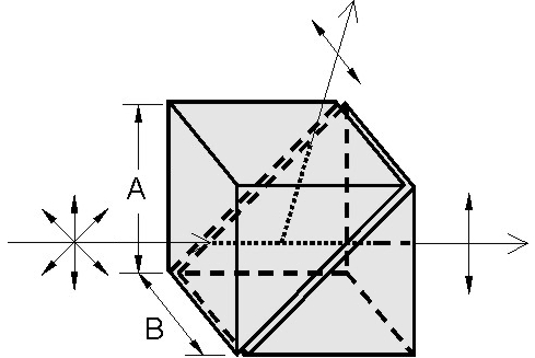 Natural Calcite Glan Laser Polarizing Prisms_1