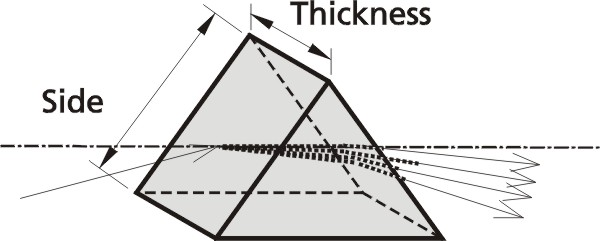 Laser Dispersing Prisms_1