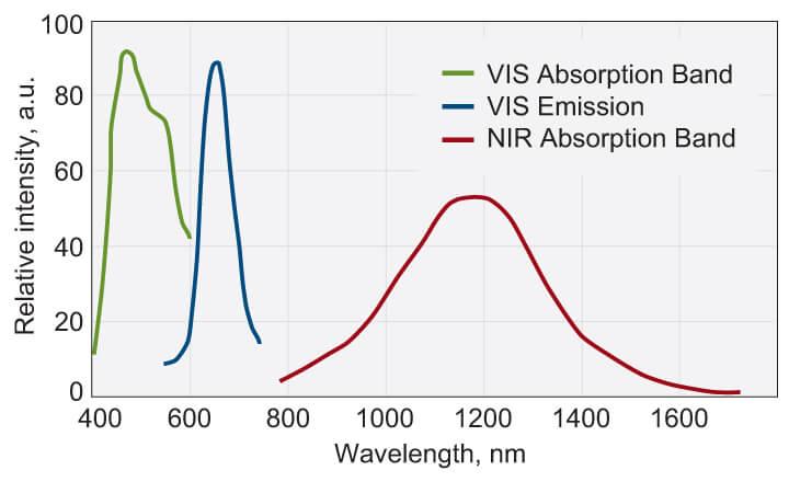 Laser Detection Cards_1