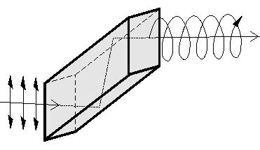 Fresnel Rhombs