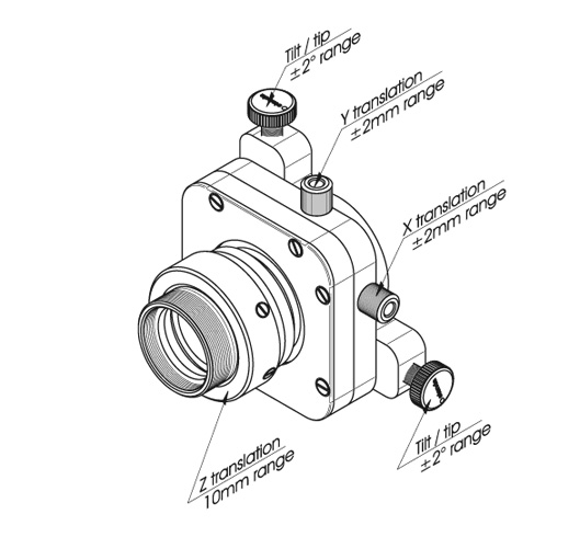 Five-Axes Optical Mount 840-0210