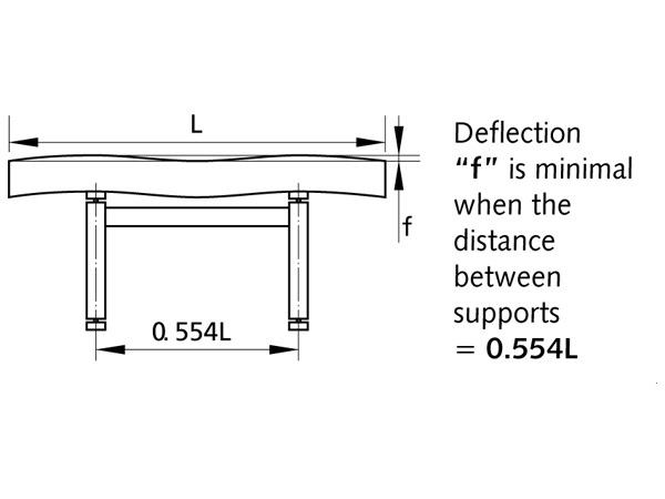 Pneumatic Vibration Isolation System 740