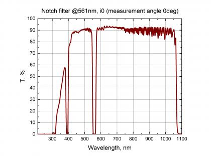 Notch Filters_4