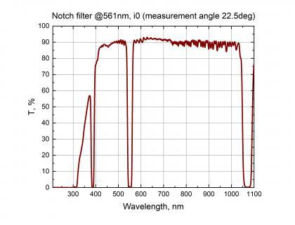 Notch Filters_5