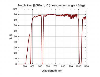 Notch Filters_6